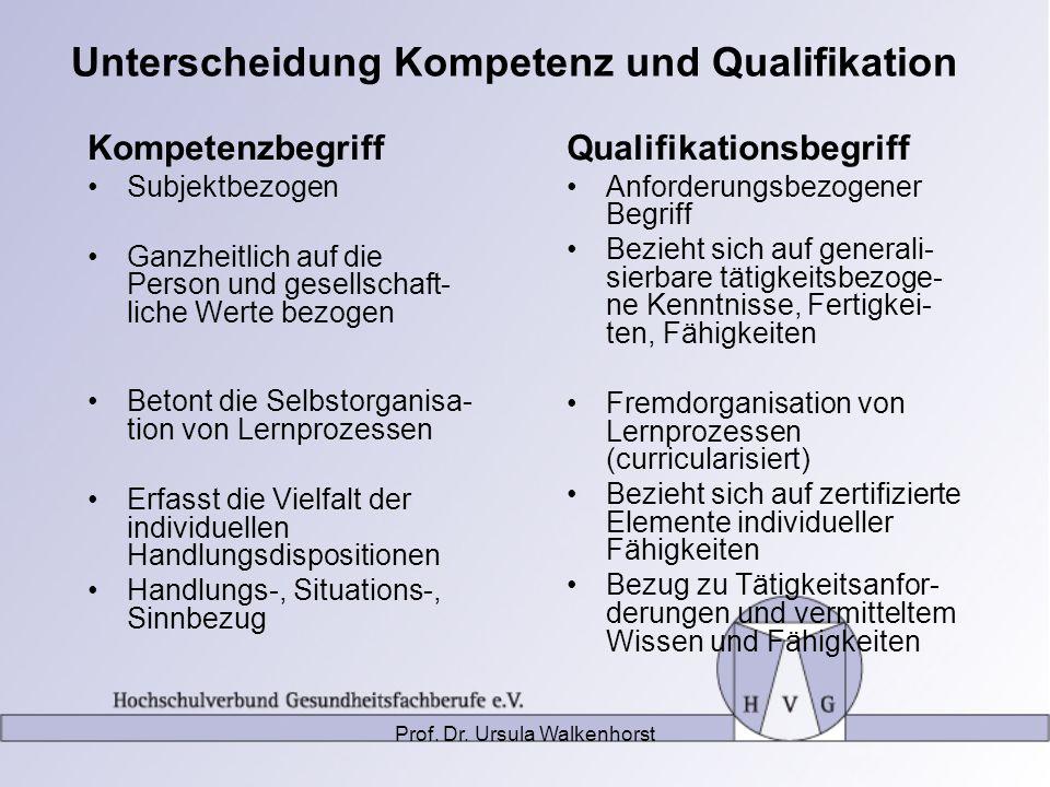 Unterscheidung Kompetenz und Qualifikation