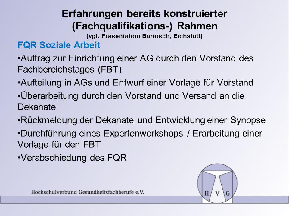Erfahrungen bereits konstruierter (Fachqualifikations-) Rahmen (vgl
