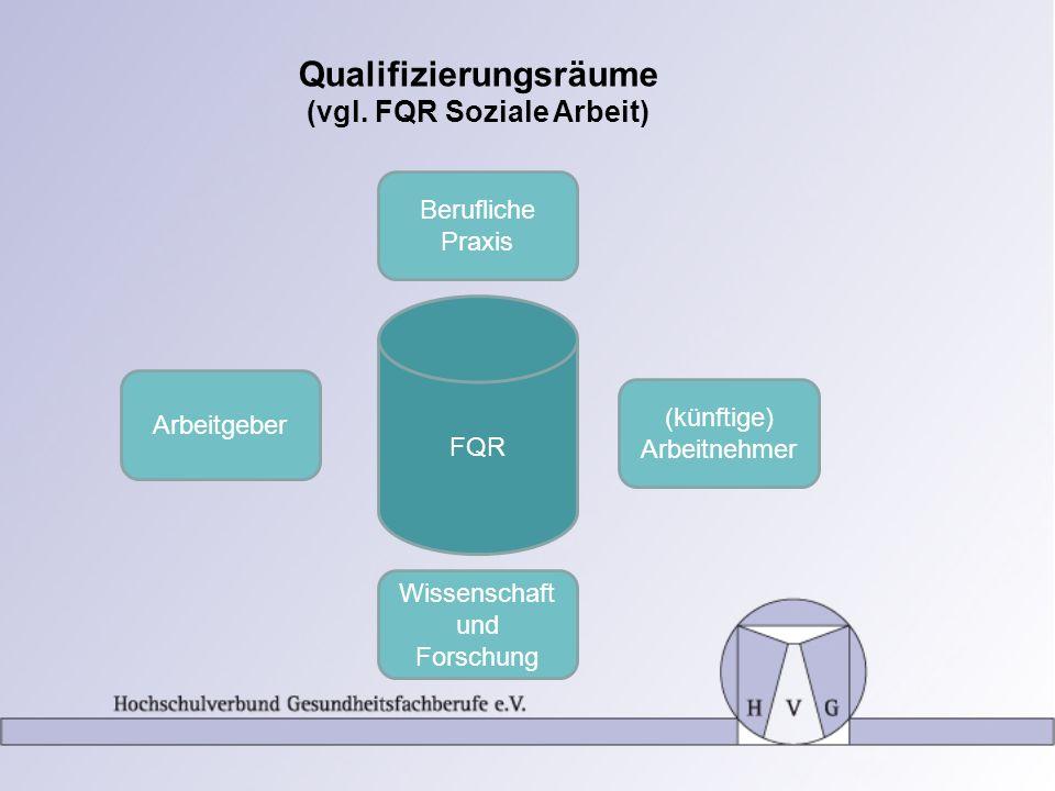 Qualifizierungsräume (vgl. FQR Soziale Arbeit)