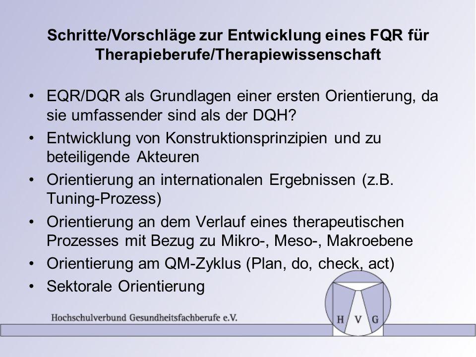 Schritte/Vorschläge zur Entwicklung eines FQR für Therapieberufe/Therapiewissenschaft