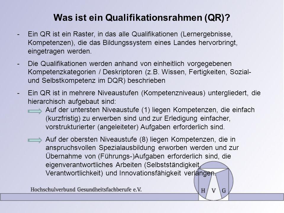 Was ist ein Qualifikationsrahmen (QR)
