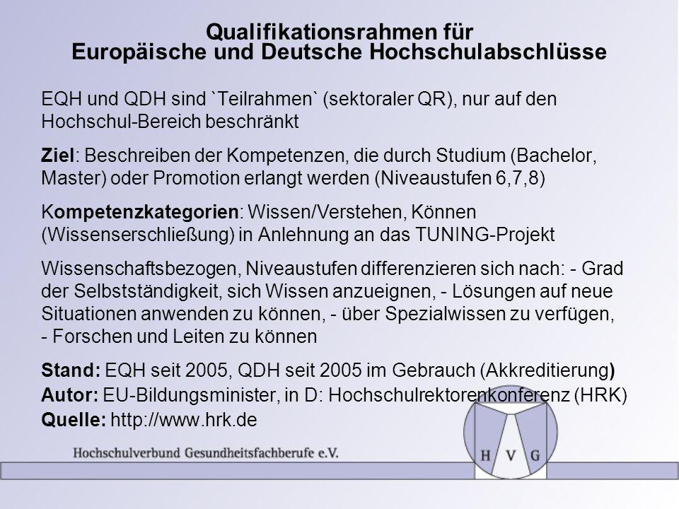 Qualifikationsrahmen für Europäische und Deutsche Hochschulabschlüsse