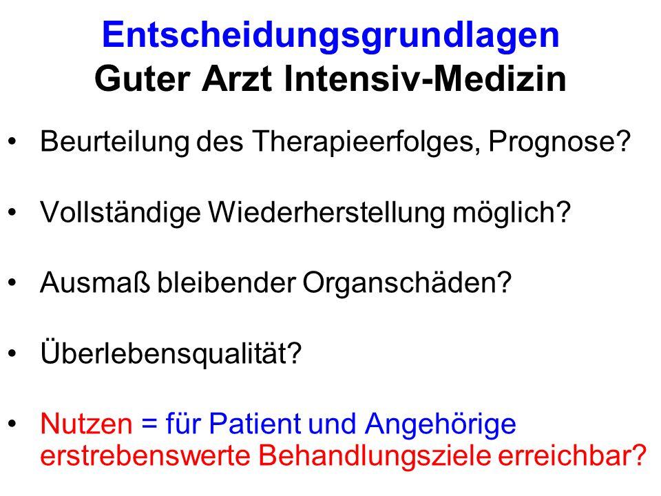 Entscheidungsgrundlagen Guter Arzt Intensiv-Medizin