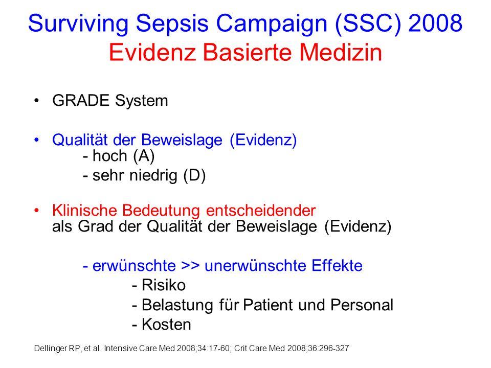 Surviving Sepsis Campaign (SSC) 2008 Evidenz Basierte Medizin