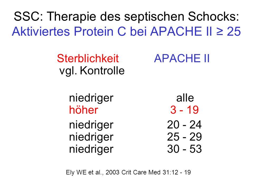 SSC: Therapie des septischen Schocks: Aktiviertes Protein C bei APACHE II ≥ 25