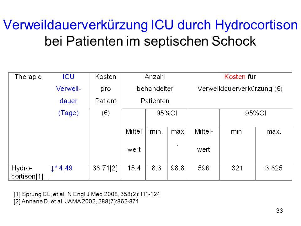 Verweildauerverkürzung ICU durch Hydrocortison bei Patienten im septischen Schock