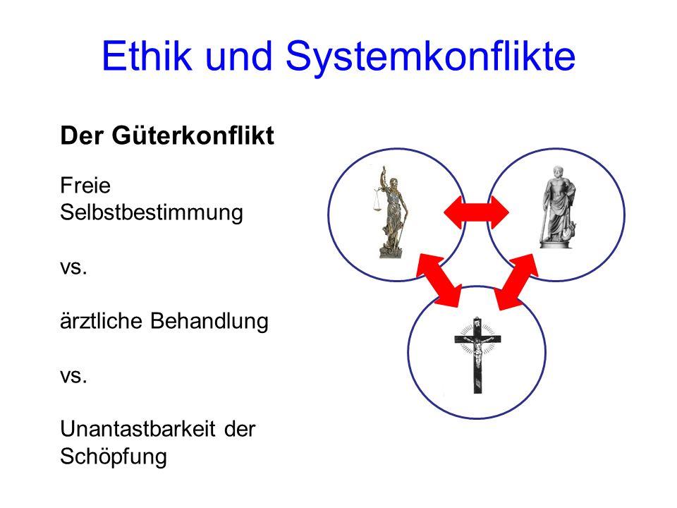 Ethik und Systemkonflikte