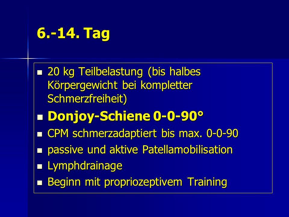 6.-14. Tag Donjoy-Schiene 0-0-90°