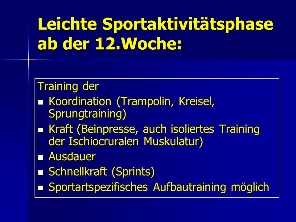 Leichte Sportaktivitätsphase ab der 12.Woche: