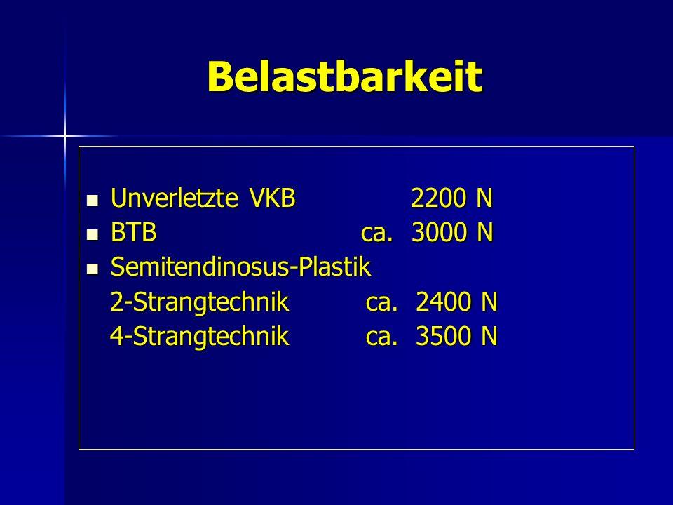 Belastbarkeit Unverletzte VKB 2200 N BTB ca. 3000 N