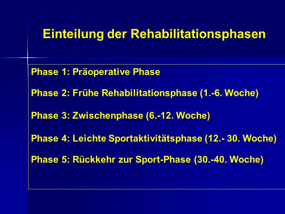 Einteilung der Rehabilitationsphasen