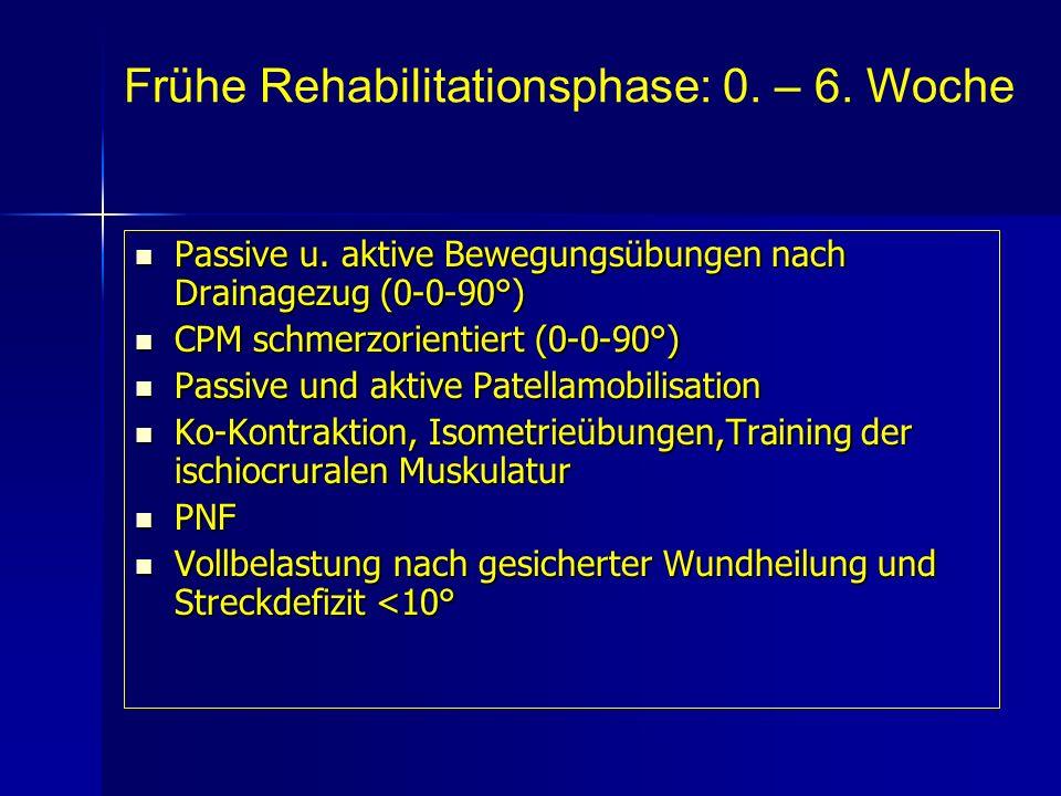 Frühe Rehabilitationsphase: 0. – 6. Woche