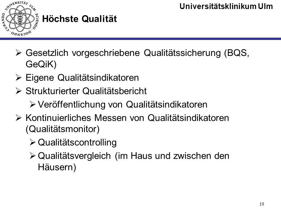 Gesetzlich vorgeschriebene Qualitätssicherung (BQS, GeQiK)