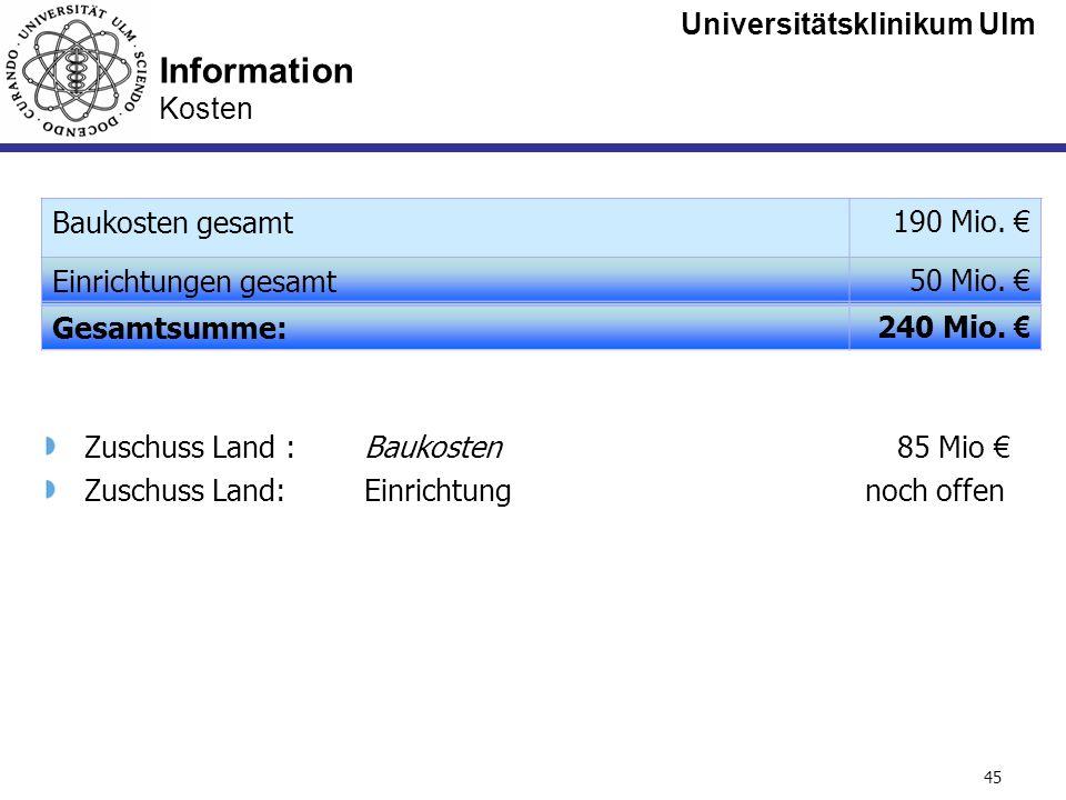 Information Kosten Baukosten gesamt 190 Mio. € Einrichtungen gesamt