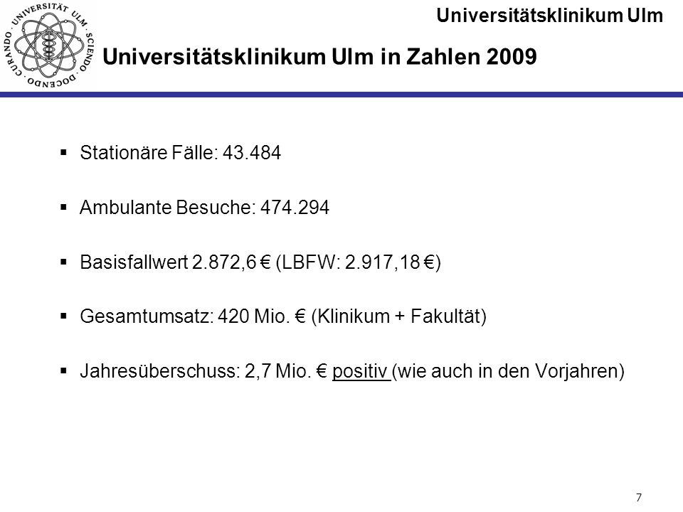 Universitätsklinikum Ulm in Zahlen 2009
