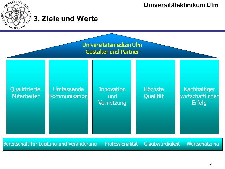 3. Ziele und Werte Universitätsmedizin Ulm -Gestalter und Partner-