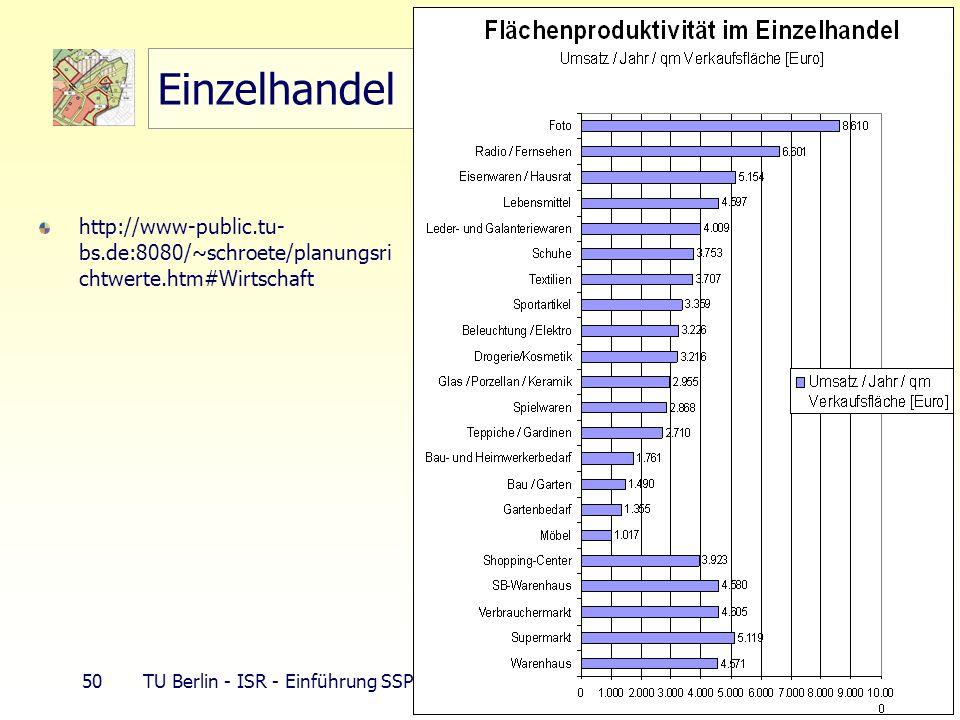 Einzelhandel http://www-public.tu-bs.de:8080/~schroete/planungsrichtwerte.htm#Wirtschaft.