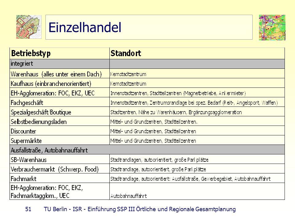 Einzelhandel http://www.wertvmg.de/IHK/HaDiGeo_03Einzelhandel_1.pdf. Handelswissen: http://www.handelswissen.de/servlet/PB/menu/1009828/index.html.