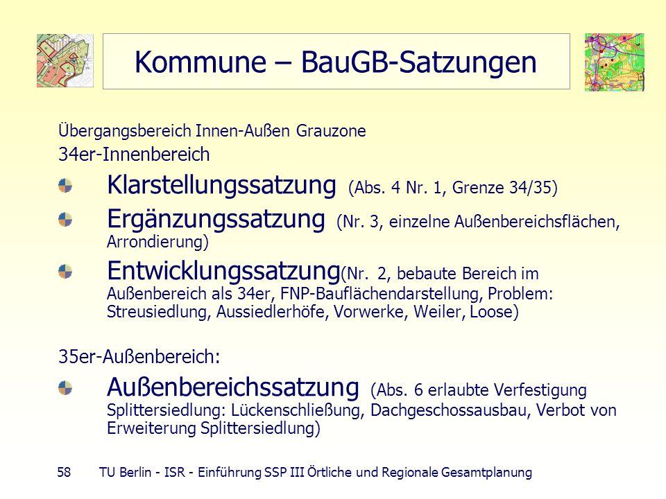 Kommune – BauGB-Satzungen