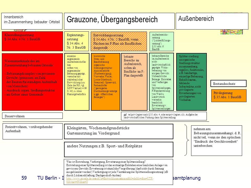 Grauzone, Übergangsbereich