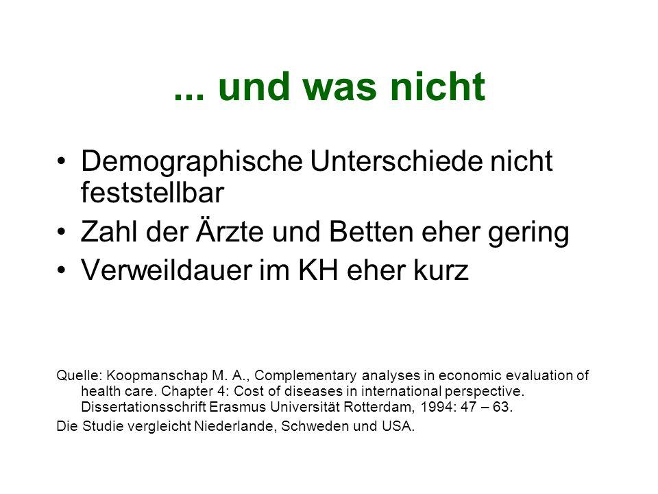 ... und was nicht Demographische Unterschiede nicht feststellbar