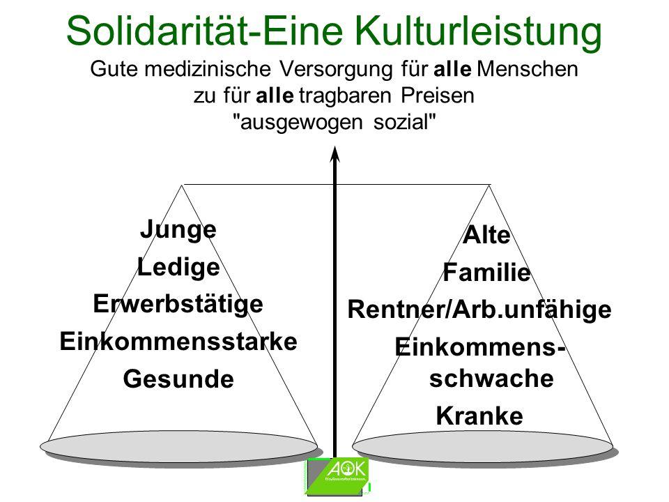 Solidarität-Eine Kulturleistung Gute medizinische Versorgung für alle Menschen zu für alle tragbaren Preisen ausgewogen sozial