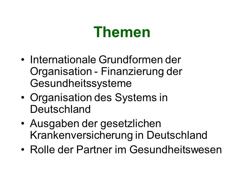 Themen Internationale Grundformen der Organisation - Finanzierung der Gesundheitssysteme. Organisation des Systems in Deutschland.