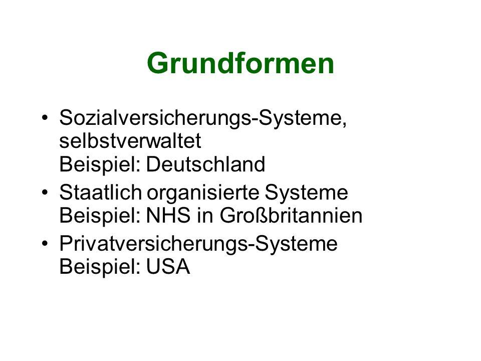 Grundformen Sozialversicherungs-Systeme, selbstverwaltet Beispiel: Deutschland. Staatlich organisierte Systeme Beispiel: NHS in Großbritannien.