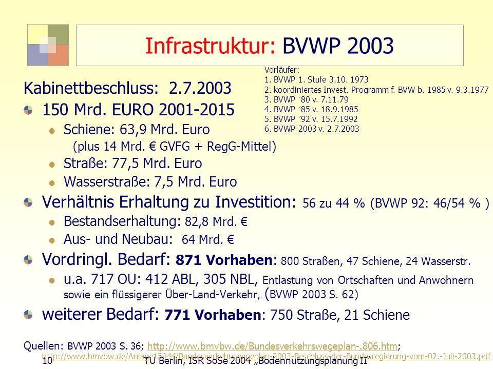 Infrastruktur: BVWP 2003 Kabinettbeschluss: 2.7.2003