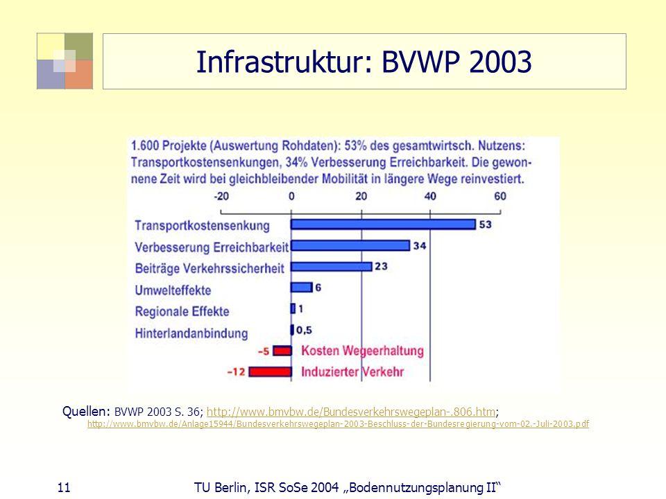 Infrastruktur: BVWP 2003