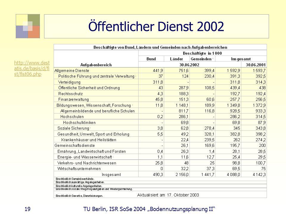 Öffentlicher Dienst 2002 http://www.destatis.de/basis/d/fist/fist06.php.