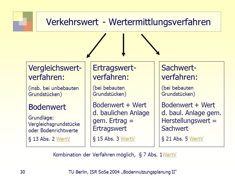 Verkehrswert - Wertermittlungsverfahren