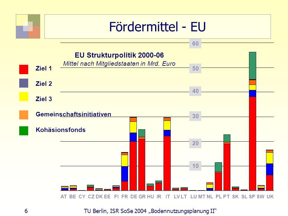 Mittel nach Mitgliedstaaten in Mrd. Euro