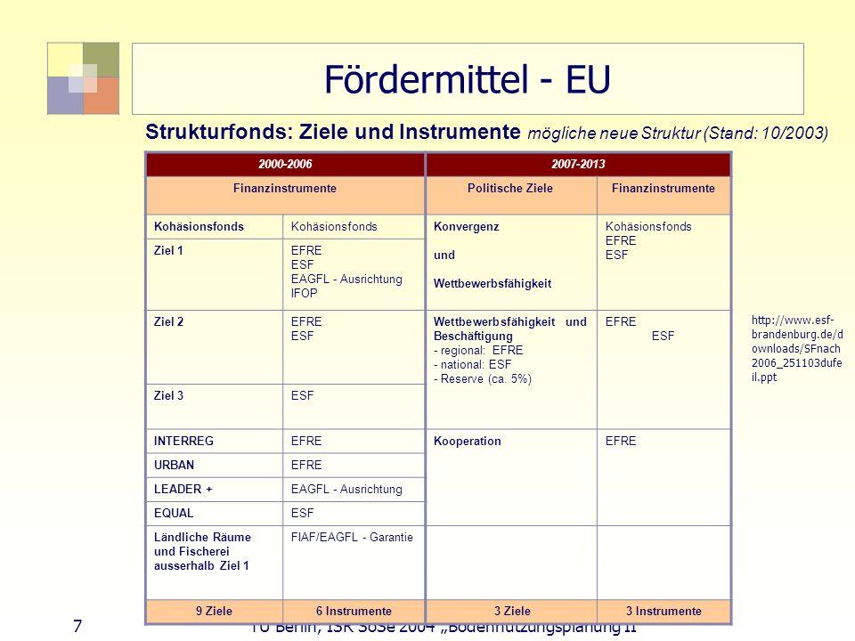 Fördermittel - EU Strukturfonds: Ziele und Instrumente mögliche neue Struktur (Stand: 10/2003) 2000-2006.