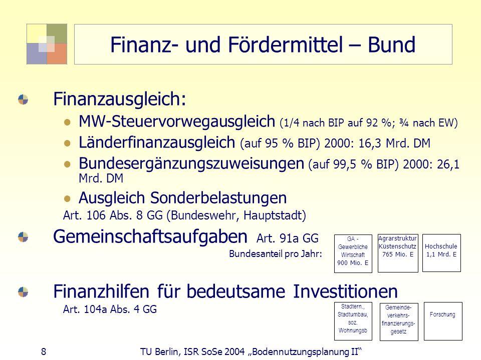 Finanz- und Fördermittel – Bund
