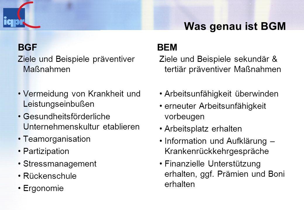 Was genau ist BGM BGF BEM Ziele und Beispiele präventiver Maßnahmen