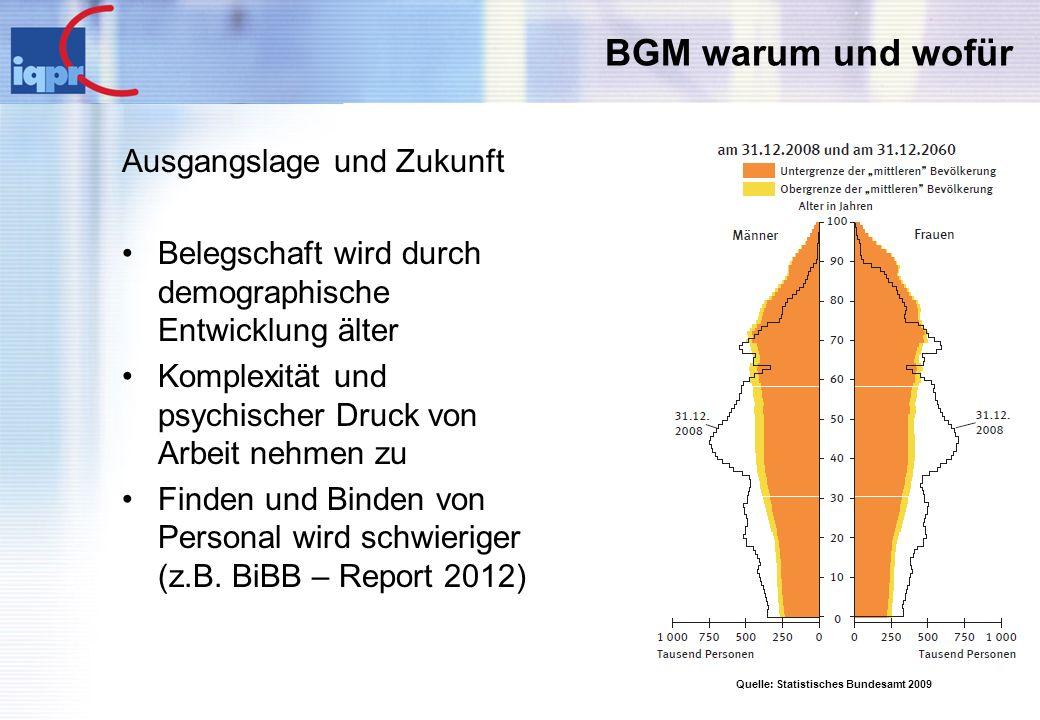 Quelle: Statistisches Bundesamt 2009