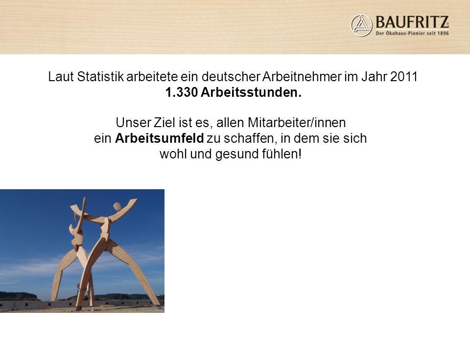 Laut Statistik arbeitete ein deutscher Arbeitnehmer im Jahr 2011 1
