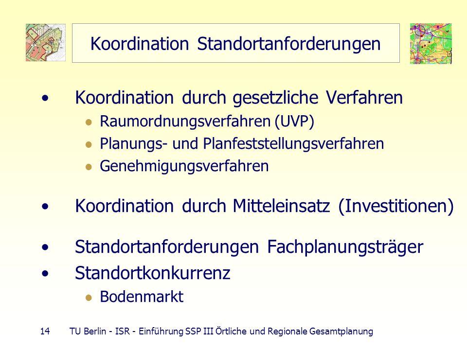 Koordination Standortanforderungen