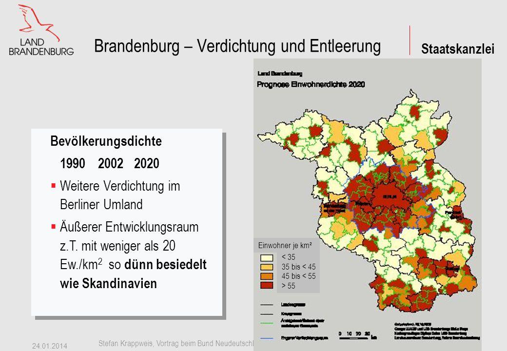 Brandenburg – Verdichtung und Entleerung