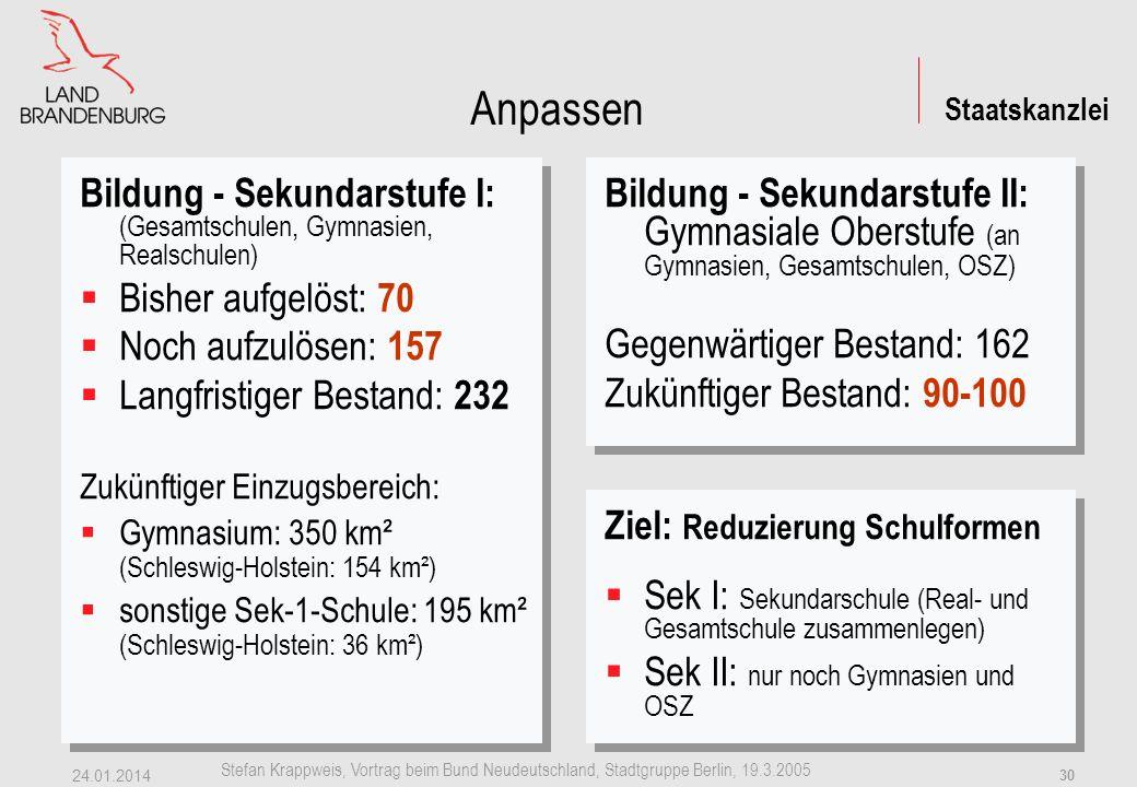 Anpassen Bildung - Sekundarstufe I: (Gesamtschulen, Gymnasien, Realschulen) Bisher aufgelöst: 70. Noch aufzulösen: 157.