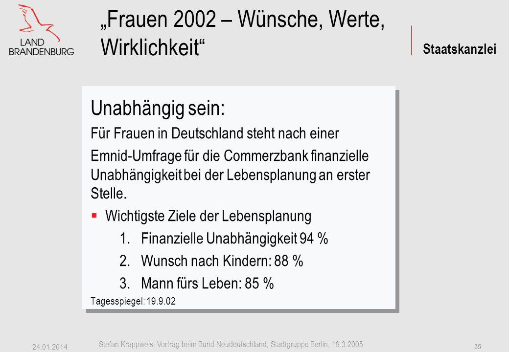"""""""Frauen 2002 – Wünsche, Werte, Wirklichkeit"""