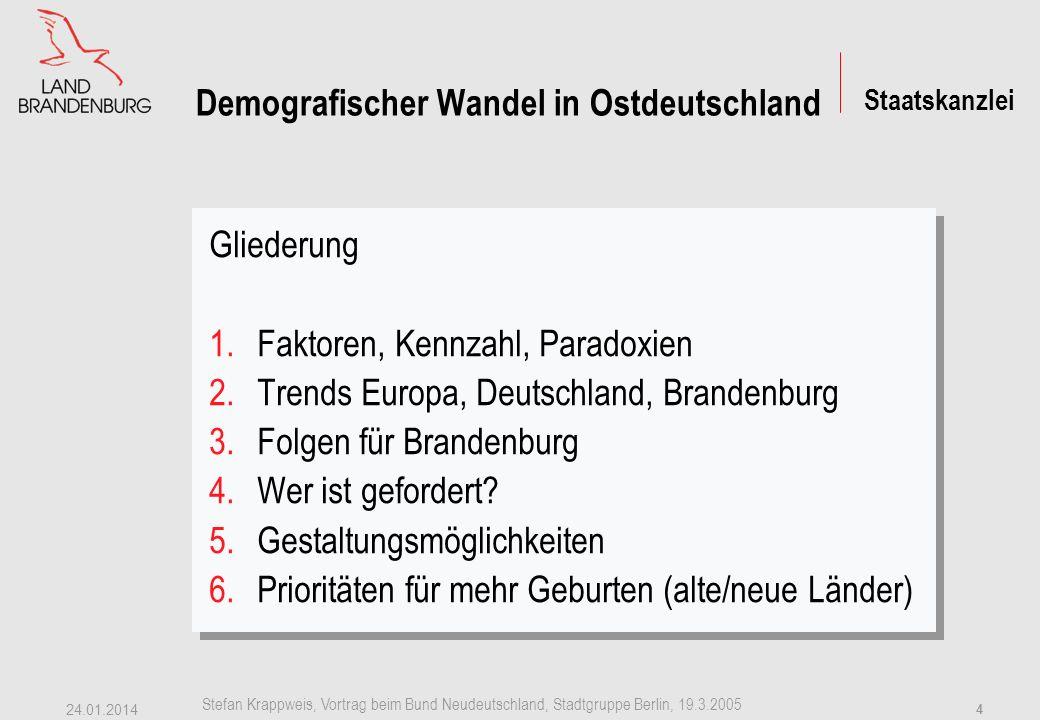 Demografischer Wandel in Ostdeutschland