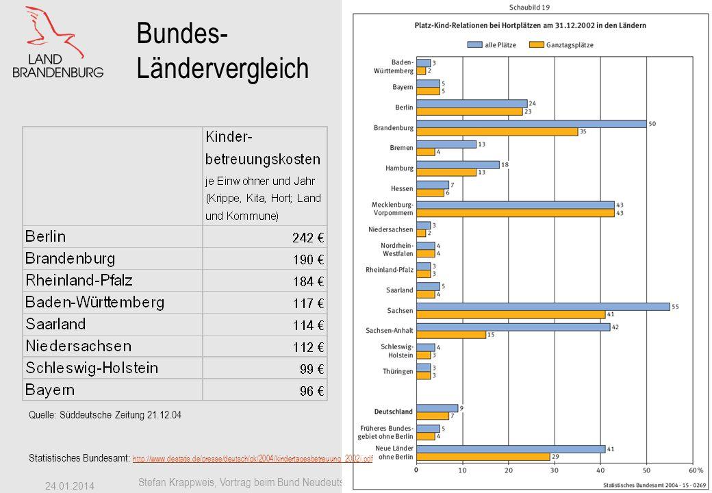 Bundes-Ländervergleich