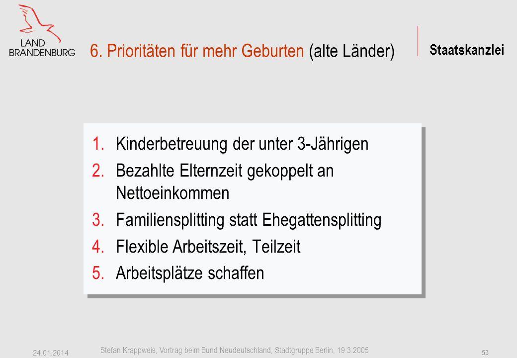 6. Prioritäten für mehr Geburten (alte Länder)
