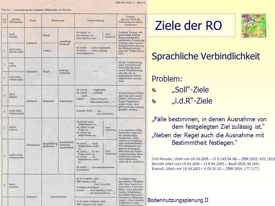 """Ziele der RO Sprachliche Verbindlichkeit Problem: """"Soll -Ziele"""