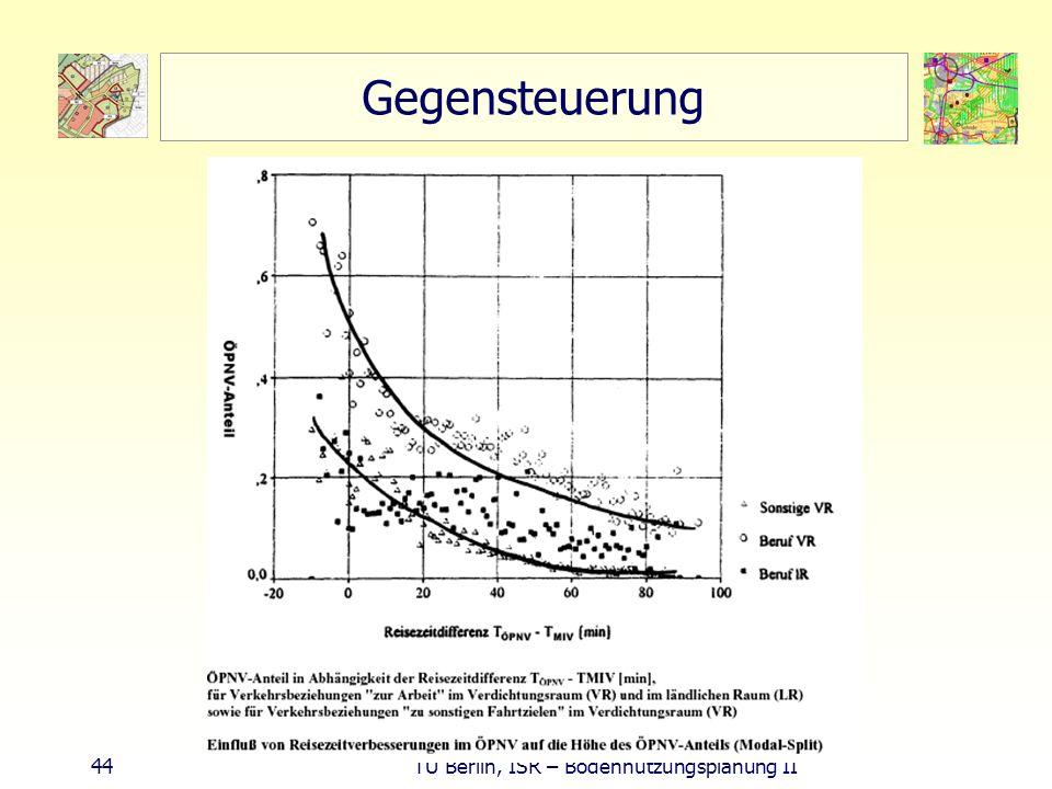 Gegensteuerung 44 TU Berlin, ISR – Bodennutzungsplanung II