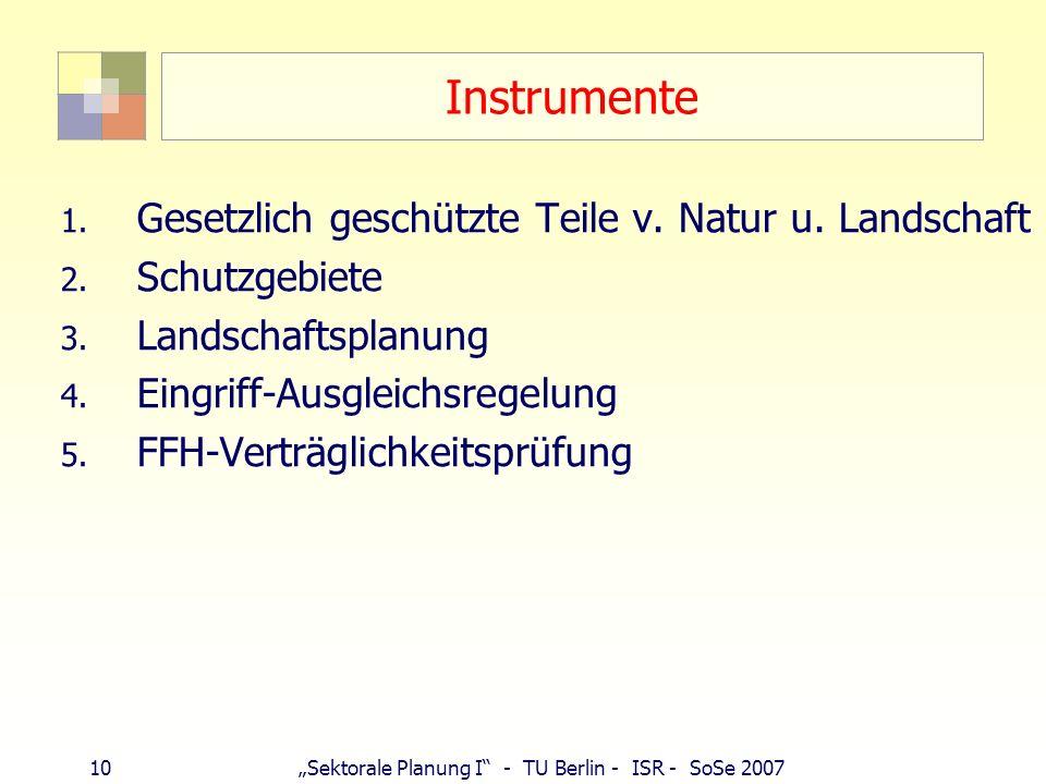 Instrumente Gesetzlich geschützte Teile v. Natur u. Landschaft