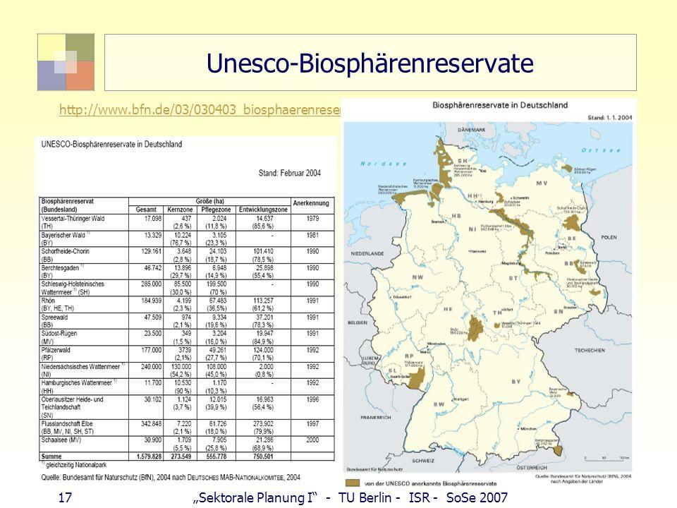 Unesco-Biosphärenreservate