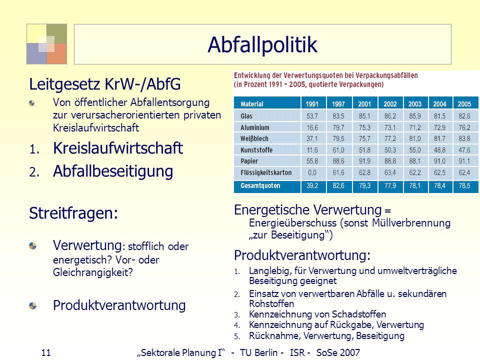 Abfallpolitik Leitgesetz KrW-/AbfG Kreislaufwirtschaft